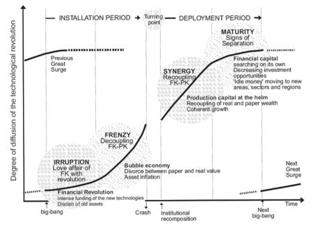 Perez - Installation&Deployment